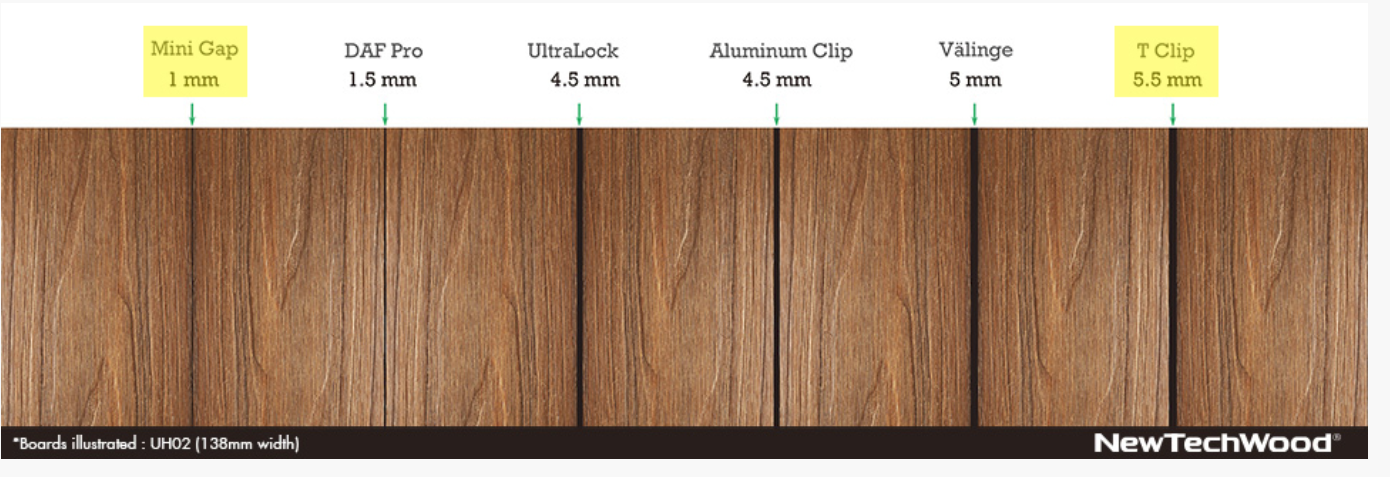 newtechwood timber specs