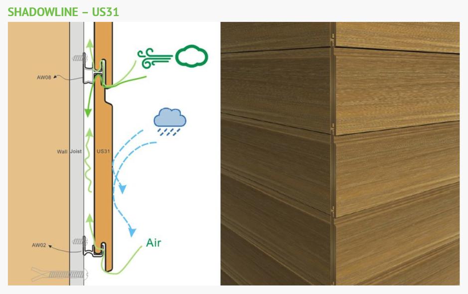Timber Mechanism