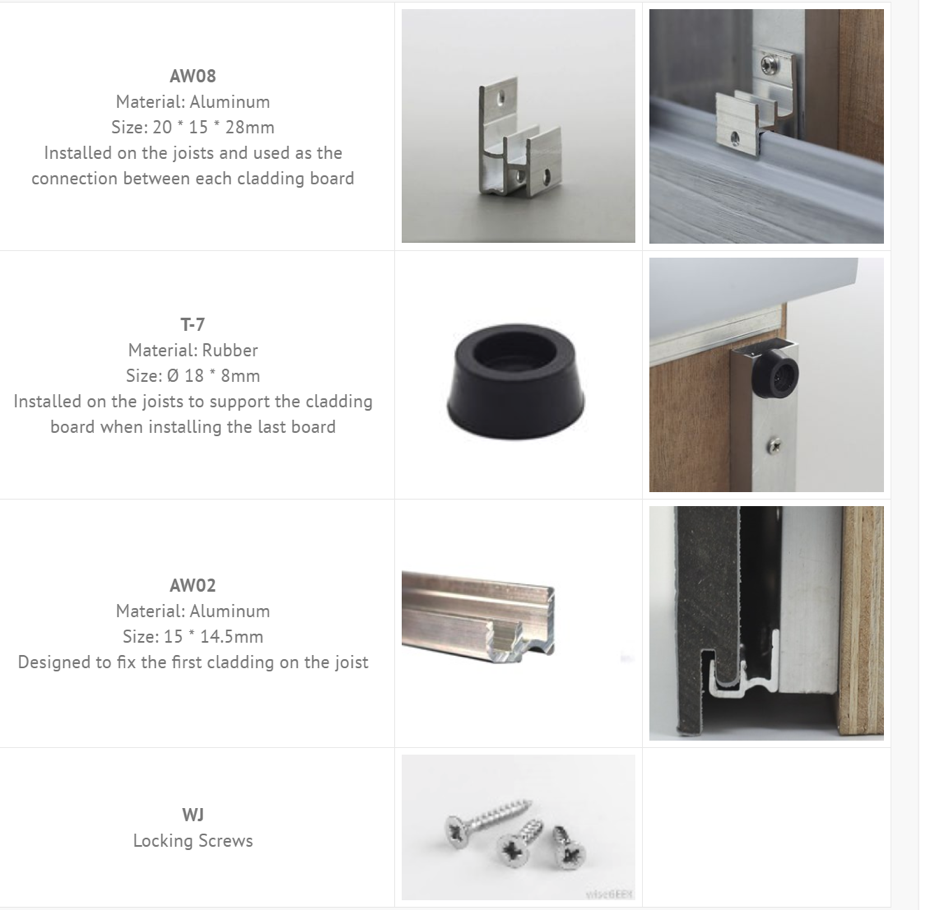 Locking Products For Cladding